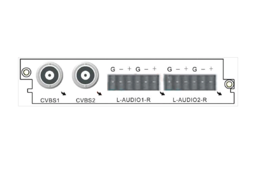 Карта двухканальный аналоговый MPEG-2/H.264 SD декодер C201AS