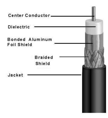 кабель H126/RG6 CU AL PVC
